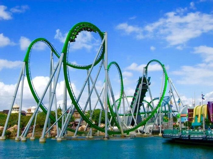 best roller coasters 1 - Top 10 Best Roller Coasters in the World 2020