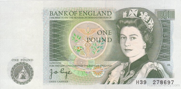 British Pound - Top 10 Most Valuable Currencies in the World